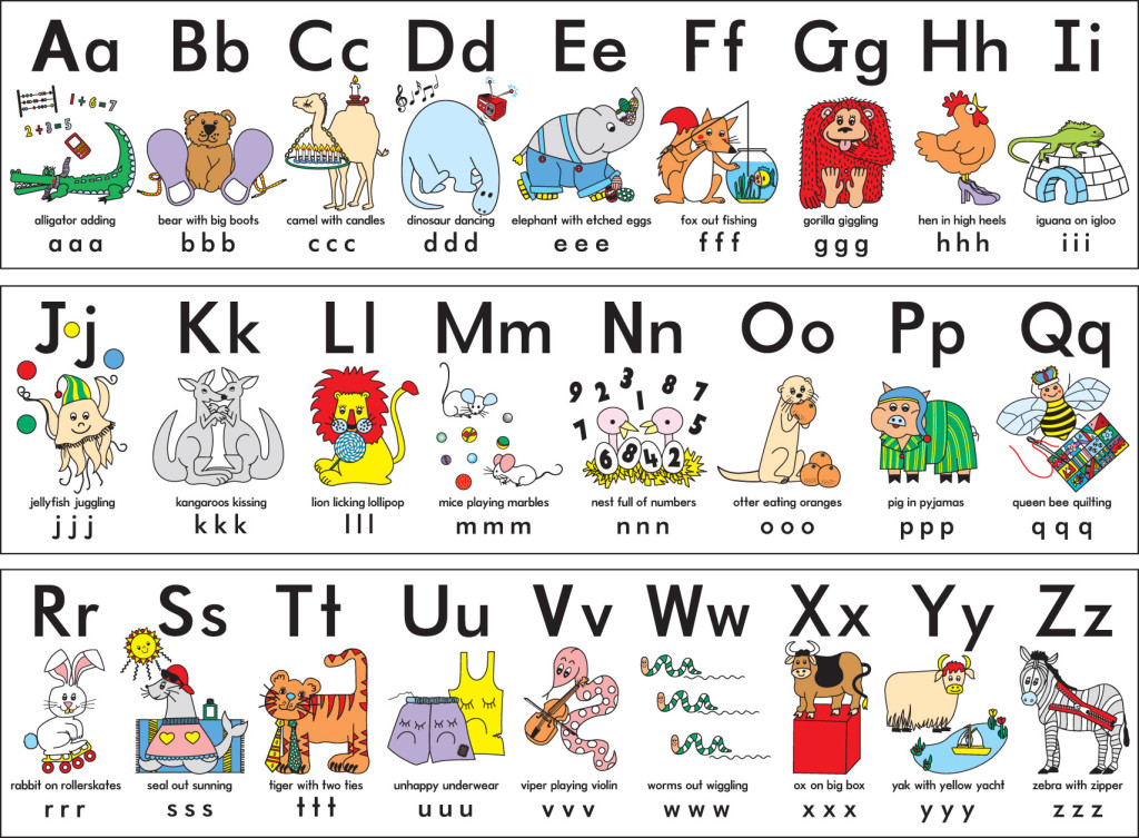 Sign Language Words Alphabets for Kids Sesame Street Songs Privacy